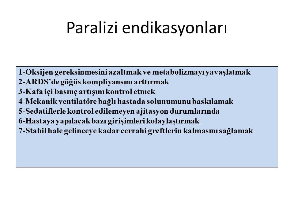 Paralizi endikasyonları 1-Oksijen gereksinmesini azaltmak ve metabolizmayı yavaşlatmak 2-ARDS'de göğüs kompliyansını arttırmak 3-Kafa içi basınç artış
