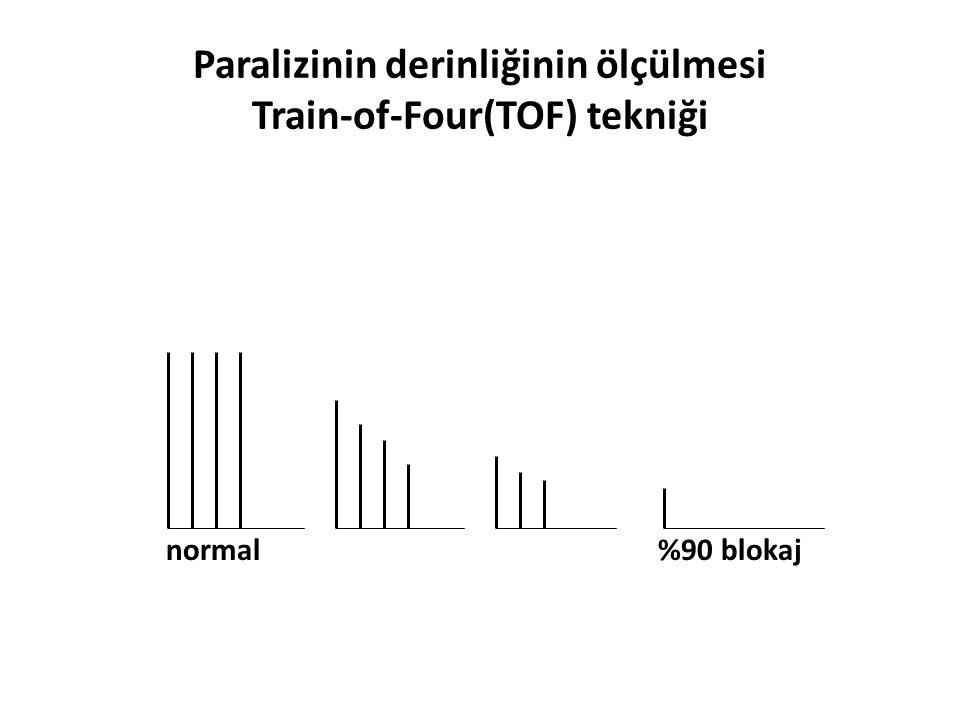 Paralizinin derinliğinin ölçülmesi Train-of-Four(TOF) tekniği normal %90 blokaj