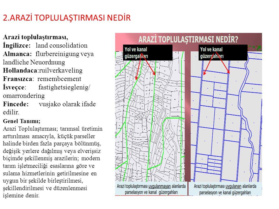 2.ARAZİ TOPLULAŞTIRMASI NEDİR Arazi toplulaştırması, İngilizce: land consolidation Almanca: flurbereinigung veya landliche Neuordnung Hollandaca:ruilv