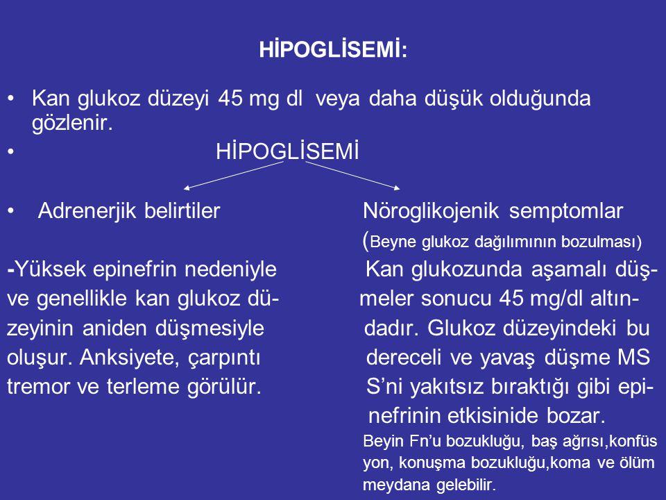 GLİKONEOGENEZ VE GLİKOLİZİN düzenlenesi: HÜCRE KONDİSYONU GLİKONEOGENEZİSGLİKOLİZ Enerji durumu yüksekse (ATP) Eneri durumu düşükse AMP) F-2,6-BP vars