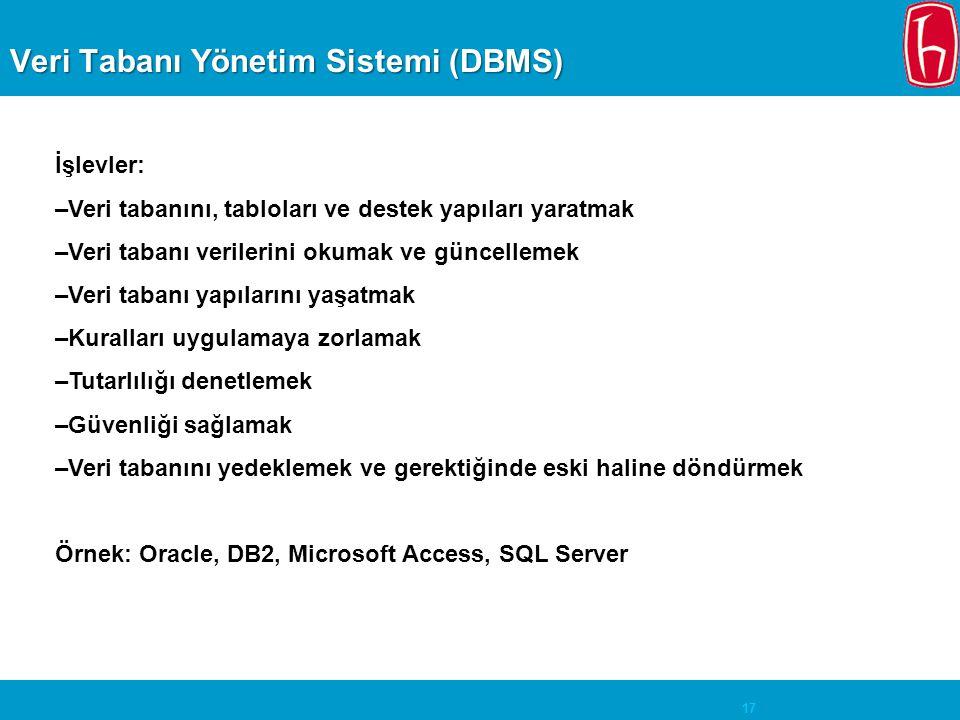 17 Veri Tabanı Yönetim Sistemi (DBMS) İşlevler: –Veri tabanını, tabloları ve destek yapıları yaratmak –Veri tabanı verilerini okumak ve güncellemek –V