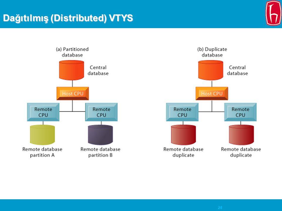 24 Dağıtılmış (Distributed) VTYS