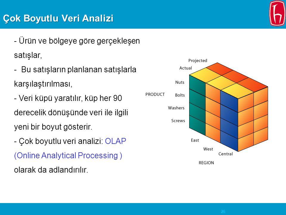 26 Çok Boyutlu Veri Analizi - Ürün ve bölgeye göre gerçekleşen satışlar, - Bu satışların planlanan satışlarla karşılaştırılması, - Veri küpü yaratılır