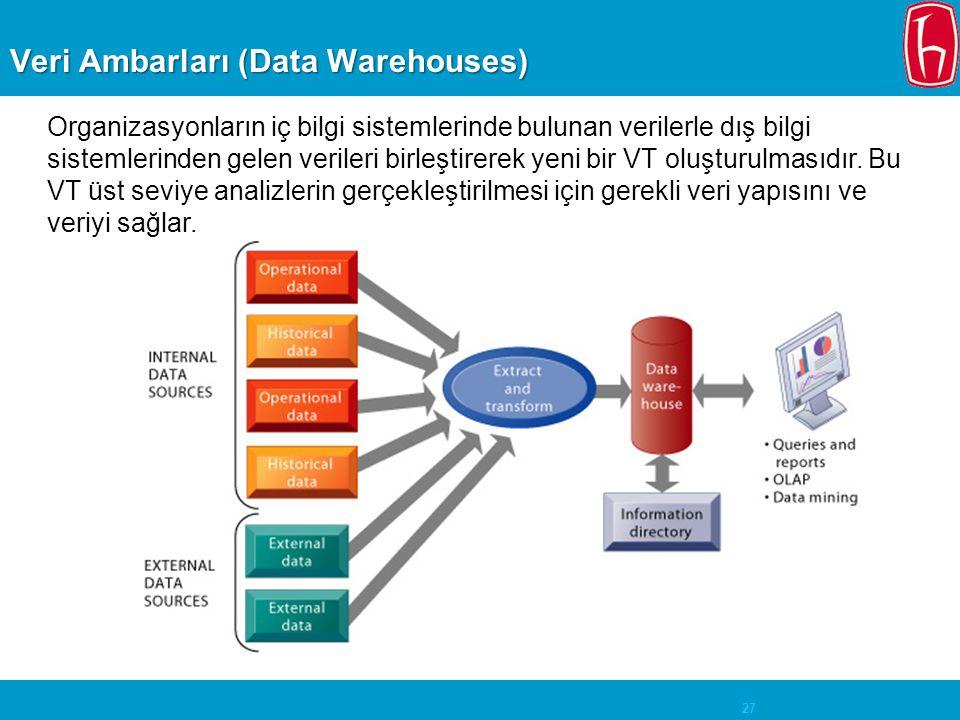 27 Veri Ambarları (Data Warehouses) Organizasyonların iç bilgi sistemlerinde bulunan verilerle dış bilgi sistemlerinden gelen verileri birleştirerek y