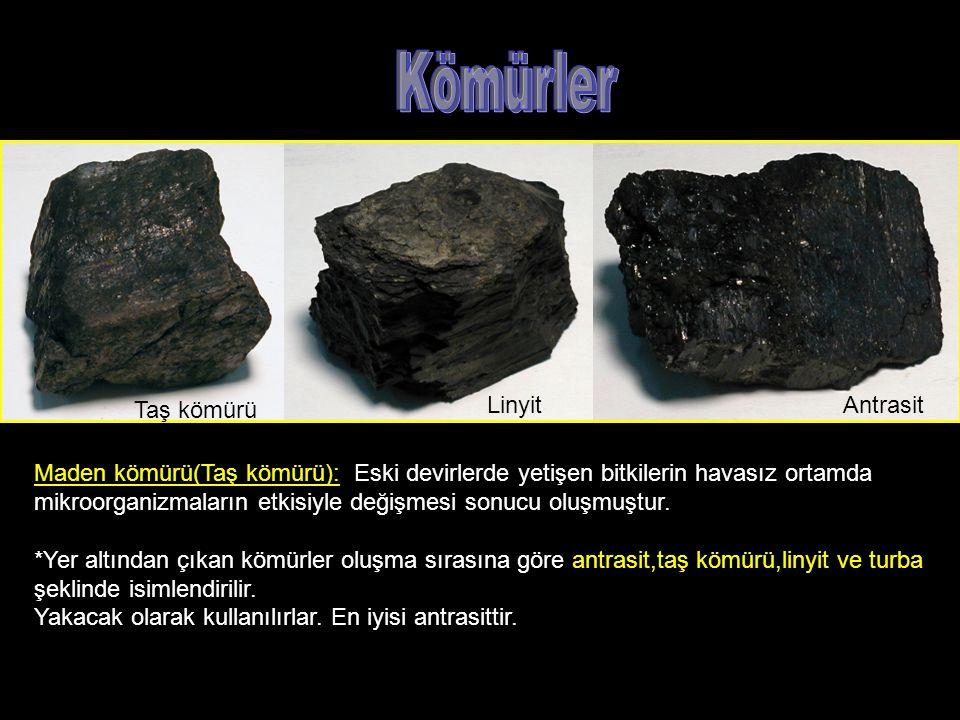Yandaki resimlerde; kömür,altın-gümüş,kükürt ve bakır madenleri görülüyor. Siz de öğretmeninizin yardımıyla kendinize madenler seçip bunlarla ilgili a