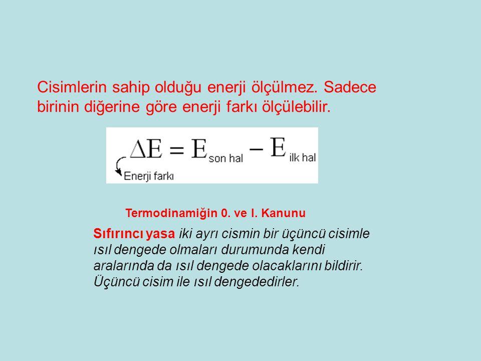 Cisimlerin sahip olduğu enerji ölçülmez.Sadece birinin diğerine göre enerji farkı ölçülebilir.
