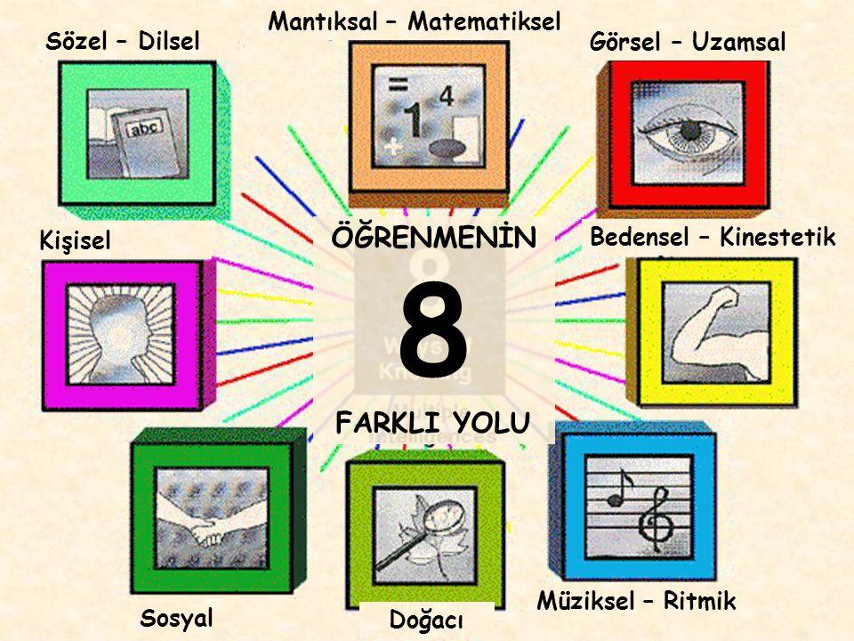 ÖĞRENMENİN 8 FARKLI YOLU Mantıksal – Matematiksel Sözel – Dilsel Kişisel Sosyal Doğacı Müziksel – Ritmik Bedensel – Kinestetik Görsel – Uzamsal