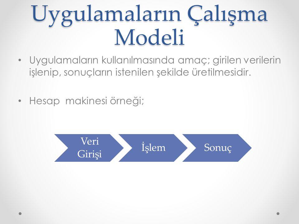 Uygulamaların Çalışma Modeli Uygulamaların kullanılmasında amaç; girilen verilerin işlenip, sonuçların istenilen şekilde üretilmesidir. Hesap makinesi