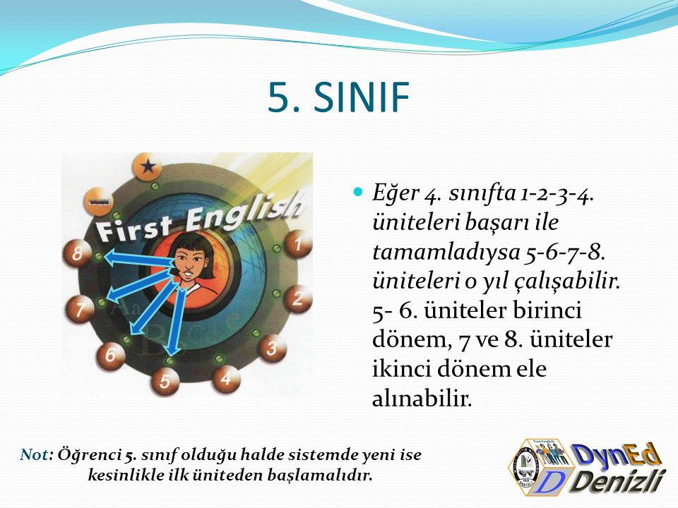 5. SINIF Eğer 4. sınıfta 1-2-3-4. üniteleri başarı ile tamamladıysa 5-6-7-8. üniteleri o yıl çalışabilir. 5- 6. üniteler birinci dönem, 7 ve 8. ünitel