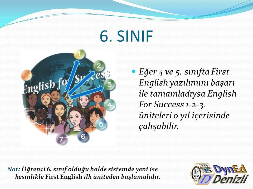 6. SINIF Eğer 4 ve 5. sınıfta First English yazılımını başarı ile tamamladıysa English For Success 1-2-3. üniteleri o yıl içerisinde çalışabilir. Not:
