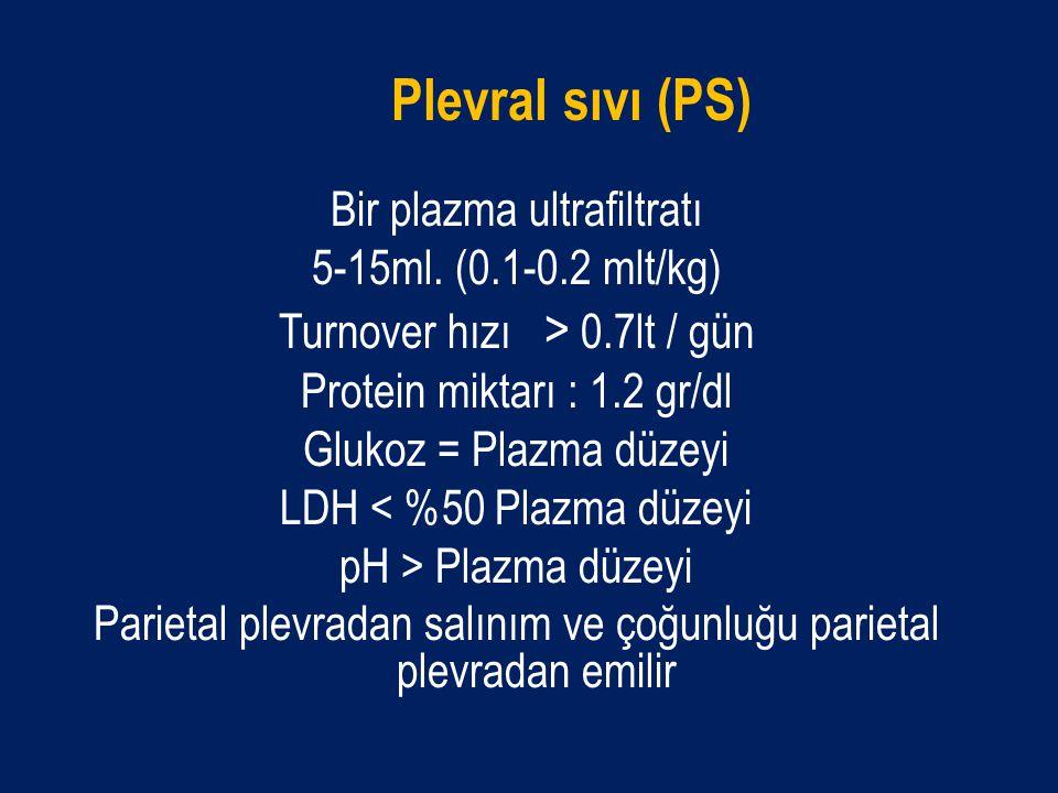 Plevral sıvı (PS) Bir plazma ultrafiltratı 5-15ml. (0.1-0.2 mlt/kg) Turnover hızı > 0.7lt / gün Protein miktarı : 1.2 gr/dl Glukoz = Plazma düzeyi LDH