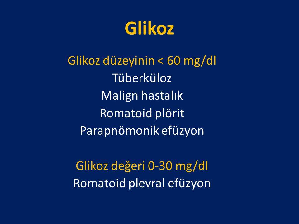 Glikoz Glikoz düzeyinin < 60 mg/dl Tüberküloz Malign hastalık Romatoid plörit Parapnömonik efüzyon Glikoz değeri 0-30 mg/dl Romatoid plevral efüzyon