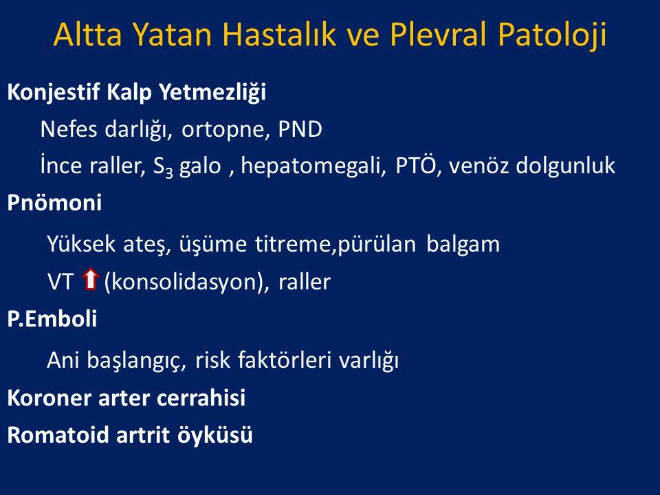 Altta Yatan Hastalık ve Plevral Patoloji Konjestif Kalp Yetmezliği Nefes darlığı, ortopne, PND İnce raller, S 3 galo, hepatomegali, PTÖ, venöz dolgunl