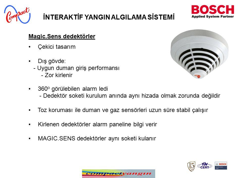 İNTERAKTİF YANGIN ALGILAMA SİSTEMİ Magic.Sens dedektörler Çekici tasarım Dış gövde: - Uygun duman giriş performansı - Zor kirlenir 360 o görülebilen a