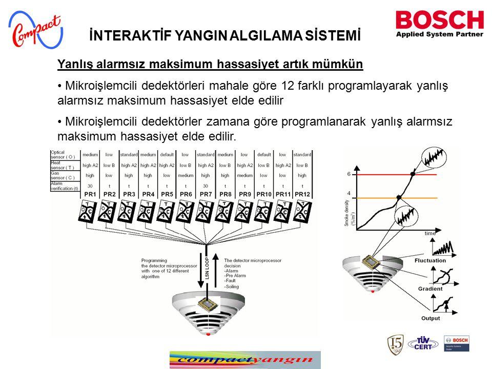Yanlış alarmsız maksimum hassasiyet artık mümkün Mikroişlemcili dedektörleri mahale göre 12 farklı programlayarak yanlış alarmsız maksimum hassasiyet