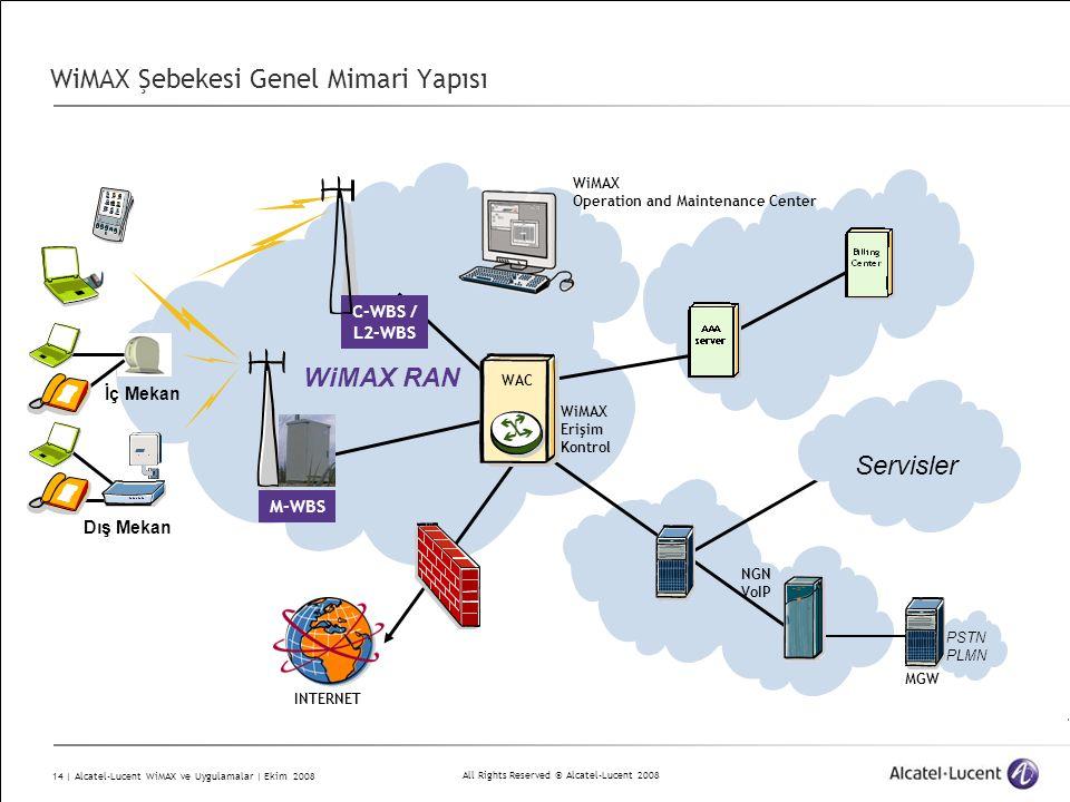 All Rights Reserved © Alcatel-Lucent 2008 14 | Alcatel-Lucent WiMAX ve Uygulamalar | Ekim 2008 WiMAX Şebekesi Genel Mimari Yapısı Dış Mekan İç Mekan INTERNET M-WBS PSTN PLMN MGW WiMAX Erişim Kontrol Servisler WiMAX RAN NGN VoIP WAC C-WBS / L2-WBS WiMAX Operation and Maintenance Center