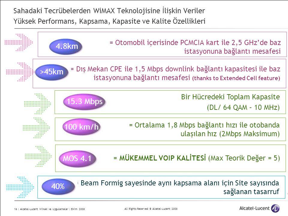 All Rights Reserved © Alcatel-Lucent 2008 16 | Alcatel-Lucent WiMAX ve Uygulamalar | Ekim 2008 Sahadaki Tecrübelerden WiMAX Teknolojisine İlişkin Veriler Yüksek Performans, Kapsama, Kapasite ve Kalite Özellikleri = Otomobil içerisinde PCMCIA kart ile 2,5 GHz'de baz istasyonuna bağlantı mesafesi 4.8km = Beam Formig sayesinde aynı kapsama alanı için Site sayısında sağlanan tasarruf Bir Hücredeki Toplam Kapasite (DL/ 64 QAM – 10 MHz) = Ortalama 1,8 Mbps bağlantı hızı ile otobanda ulaşılan hız (2Mbps Maksimum) 15.3 Mbps 100 km/h = MÜKEMMEL VOIP KALİTESİ (Max Teorik Değer = 5) MOS 4.1 = Dış Mekan CPE ile 1,5 Mbps downlink bağlantı kapasitesi ile baz istasyonuna bağlantı mesafesi (thanks to Extended Cell feature) >45km 40%