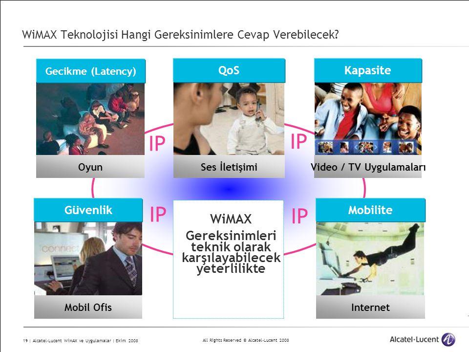 All Rights Reserved © Alcatel-Lucent 2008 19 | Alcatel-Lucent WiMAX ve Uygulamalar | Ekim 2008 WiMAX Teknolojisi Hangi Gereksinimlere Cevap Verebilecek.