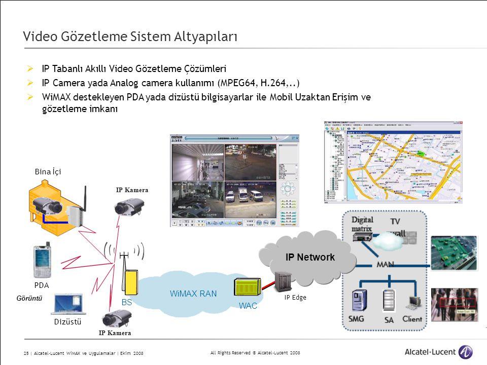 All Rights Reserved © Alcatel-Lucent 2008 25 | Alcatel-Lucent WiMAX ve Uygulamalar | Ekim 2008 Video Gözetleme Sistem Altyapıları IP Kamera WAC BS WiM