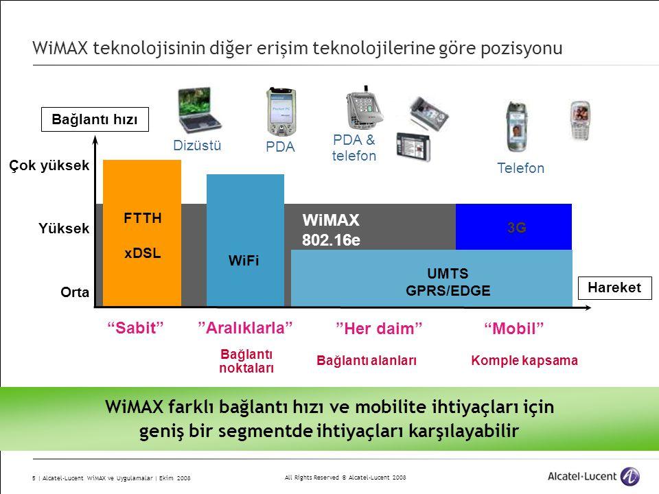 All Rights Reserved © Alcatel-Lucent 2008 5 | Alcatel-Lucent WiMAX ve Uygulamalar | Ekim 2008 PDA Dizüstü Telefon PDA & telefon Bağlantı hızı WiFi FTTH xDSL Sabit Mobil Aralıklarla Çok yüksek Yüksek Orta Her daim WiMAX 802.16e Hareket Komple kapsama Bağlantı noktaları Bağlantı alanları 3G LTE 3G UMTS GPRS/EDGE WiMAX farklı bağlantı hızı ve mobilite ihtiyaçları için geniş bir segmentde ihtiyaçları karşılayabilir WiMAX teknolojisinin diğer erişim teknolojilerine göre pozisyonu