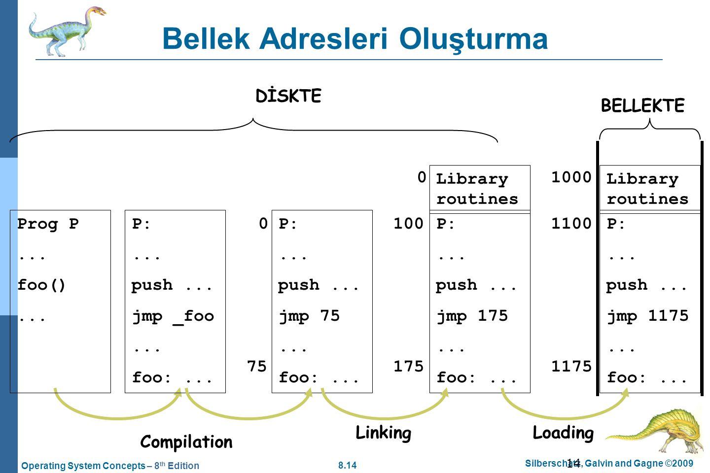 8.14 Silberschatz, Galvin and Gagne ©2009 Operating System Concepts – 8 th Edition Bellek Adresleri Oluşturma 14 Compilation LinkingLoading Prog P...