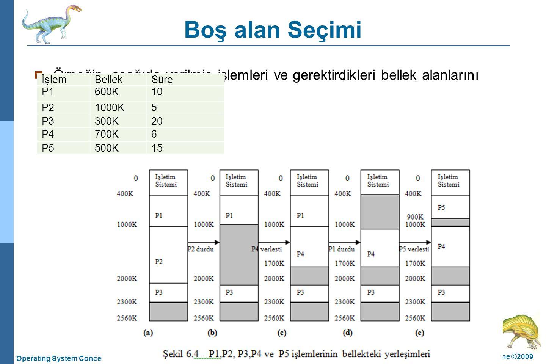 8.40 Silberschatz, Galvin and Gagne ©2009 Operating System Concepts – 8 th Edition Boş alan Seçimi Örneğin, aşağıda verilmiş işlemleri ve gerektirdikl