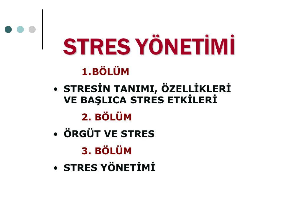 Stres Nedir? Stresin Belirtileri Stresin Etkileri Stresin Doğurduğu Rahatsızlıklar