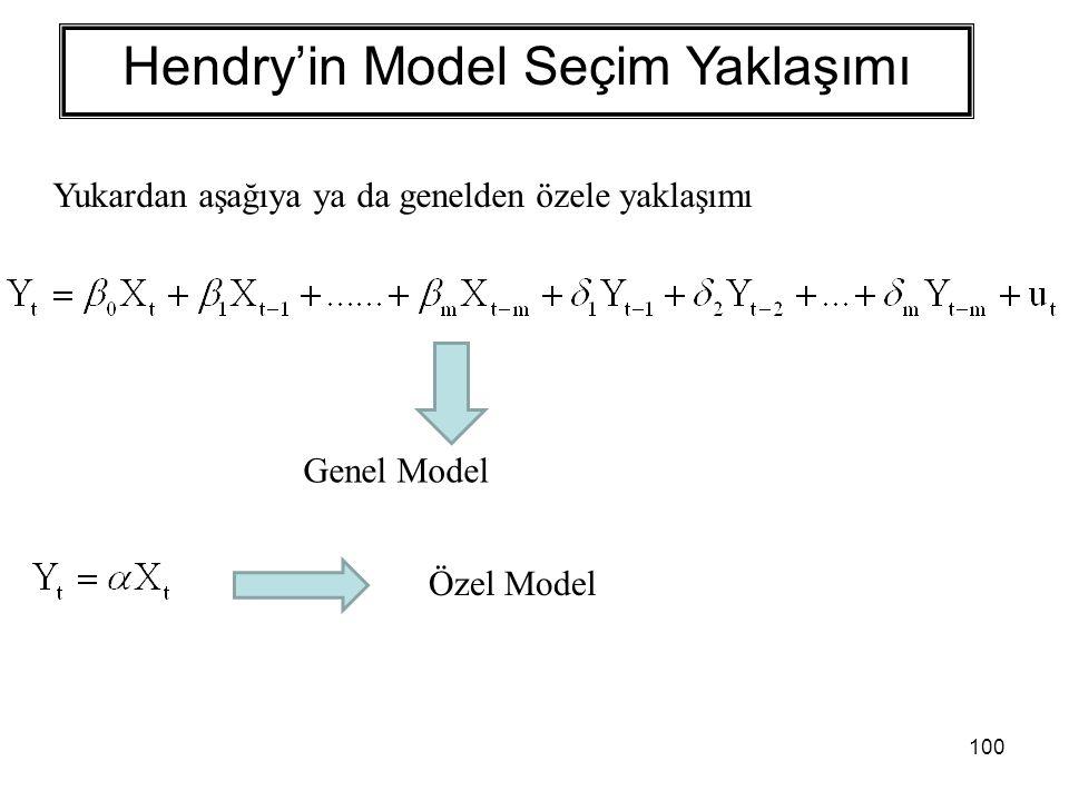 100 Hendry'in Model Seçim Yaklaşımı Yukardan aşağıya ya da genelden özele yaklaşımı Genel Model Özel Model