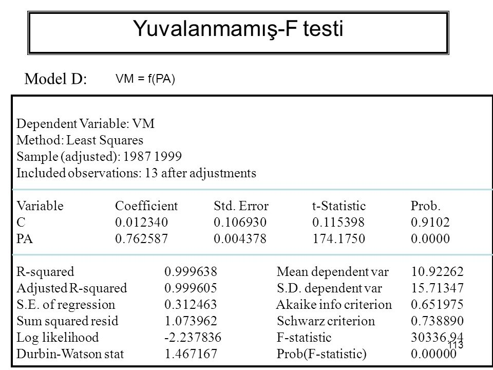 113 Yuvalanmamış-F testi Dependent Variable: VM Method: Least Squares Sample (adjusted): 1987 1999 Included observations: 13 after adjustments Variabl