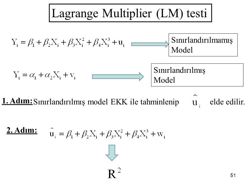 51 Lagrange Multiplier (LM) testi Sınırlandırılmamış Model Sınırlandırılmış Model 1.