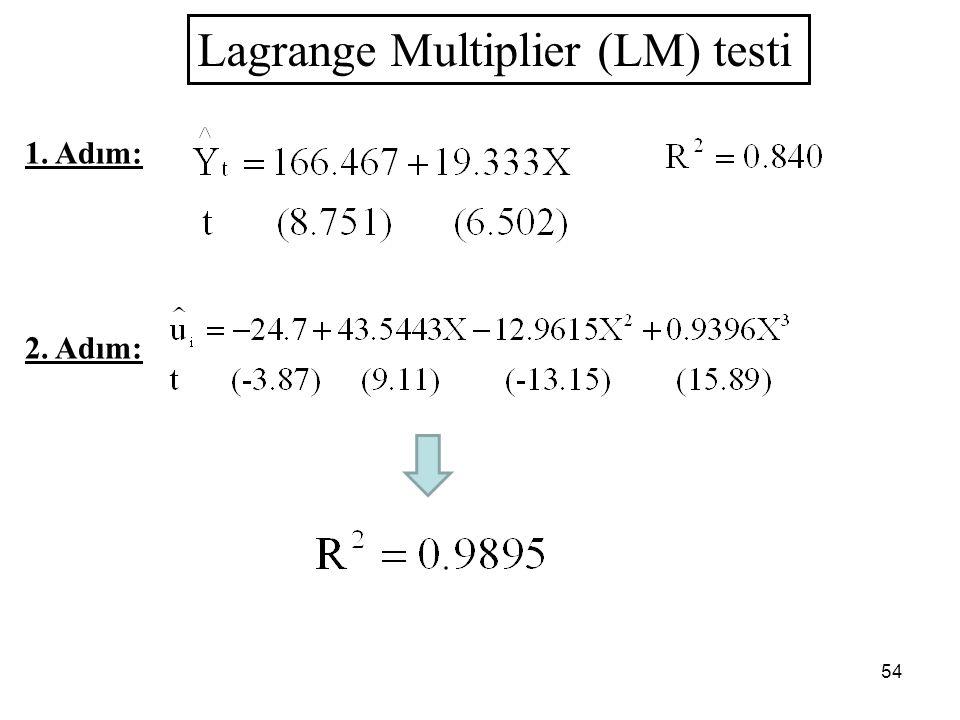 54 Lagrange Multiplier (LM) testi 1. Adım: 2. Adım: