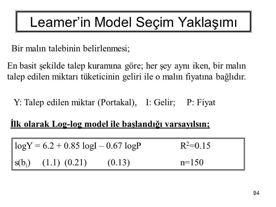 94 Leamer'in Model Seçim Yaklaşımı logY = 6.2 + 0.85 logI – 0.67 logPR 2 =0.15 s(b i )(1.1) (0.21) (0.13) n=150 Bir malın talebinin belirlenmesi; Y: Talep edilen miktar (Portakal), I: Gelir; P: Fiyat İlk olarak Log-log model ile başlandığı varsayılsın; En basit şekilde talep kuramına göre; her şey aynı iken, bir malın talep edilen miktarı tüketicinin geliri ile o malın fiyatına bağlıdır.