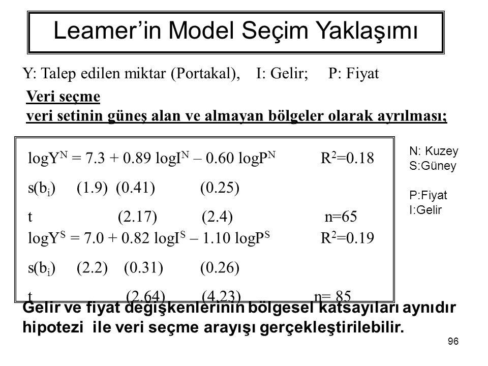 96 Leamer'in Model Seçim Yaklaşımı logY N = 7.3 + 0.89 logI N – 0.60 logP N R 2 =0.18 s(b i )(1.9) (0.41) (0.25) t (2.17) (2.4) n=65 logY S = 7.0 + 0.82 logI S – 1.10 logP S R 2 =0.19 s(b i )(2.2) (0.31) (0.26) t (2.64) (4.23) n= 85 Veri seçme veri setinin güneş alan ve almayan bölgeler olarak ayrılması; N: Kuzey S:Güney P:Fiyat I:Gelir Gelir ve fiyat değişkenlerinin bölgesel katsayıları aynıdır hipotezi ile veri seçme arayışı gerçekleştirilebilir.