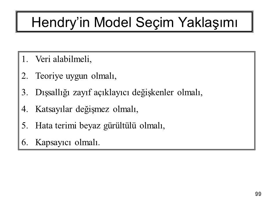 99 Hendry'in Model Seçim Yaklaşımı 1.Veri alabilmeli, 2.Teoriye uygun olmalı, 3.Dışsallığı zayıf açıklayıcı değişkenler olmalı, 4.Katsayılar değişmez olmalı, 5.Hata terimi beyaz gürültülü olmalı, 6.Kapsayıcı olmalı.