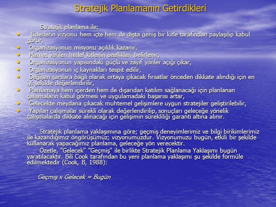 Stratejik Planlamanın Getirdikleri Stratejik planlama ile; Stratejik planlama ile; Liderlerin vizyonu hem içte hem de dışta geniş bir kitle tarafından paylaşılıp kabul görür, Liderlerin vizyonu hem içte hem de dışta geniş bir kitle tarafından paylaşılıp kabul görür, Organizasyonun misyonu açıklık kazanır, Organizasyonun misyonu açıklık kazanır, Hizmet verilen hedef kitlenin özellikleri belirlenir, Hizmet verilen hedef kitlenin özellikleri belirlenir, Organizasyonun yapısındaki güçlü ve zayıf yönler açığı çıkar, Organizasyonun yapısındaki güçlü ve zayıf yönler açığı çıkar, Organizasyonun iç kaynakları tespit edilir, Organizasyonun iç kaynakları tespit edilir, Değişen şartlara bağlı olarak ortaya çıkacak fırsatlar önceden dikkate alındığı için en iyi şekilde değerlendirilir, Değişen şartlara bağlı olarak ortaya çıkacak fırsatlar önceden dikkate alındığı için en iyi şekilde değerlendirilir, Planlamaya hem içerden hem de dışarıdan katılım sağlanacağı için planlanan çalışmaların kabul görmesi ve uygulamadaki başarısı artar, Planlamaya hem içerden hem de dışarıdan katılım sağlanacağı için planlanan çalışmaların kabul görmesi ve uygulamadaki başarısı artar, Gelecekte meydana çıkacak muhtemel gelişimlere uygun stratejiler geliştirilebilir, Gelecekte meydana çıkacak muhtemel gelişimlere uygun stratejiler geliştirilebilir, Yapılan çalışmalar sürekli olarak değerlendirilip, sonuçları geleceğe yönelik çalışmalarda dikkate alınacağı için gelişimin sürekliliği garanti altına alınır.