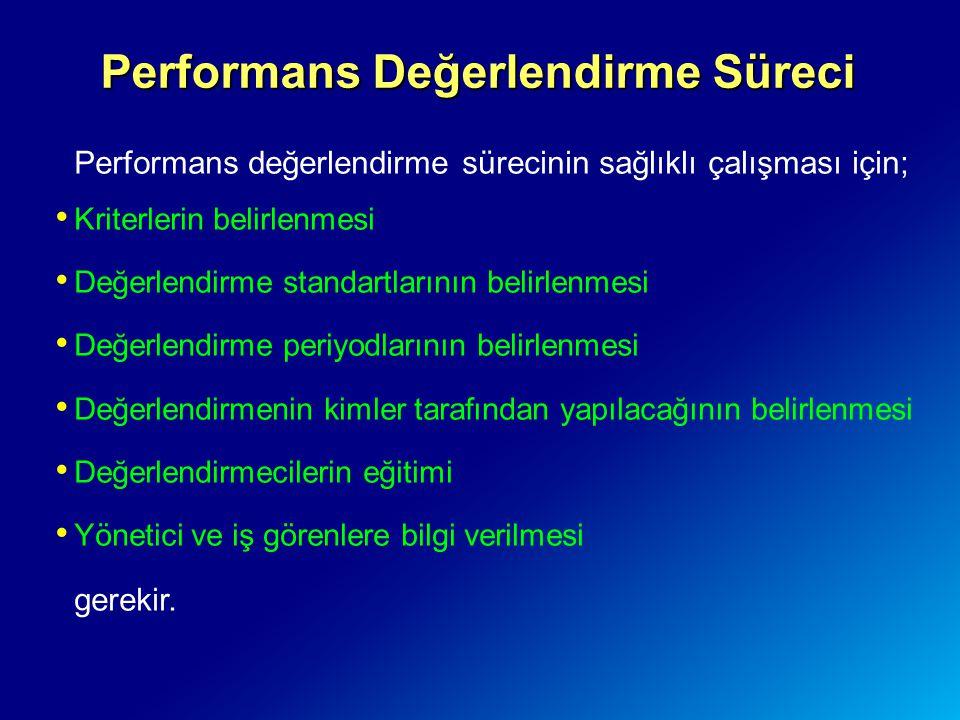 Performans Değerlendirme Süreci Performans değerlendirme sürecinin sağlıklı çalışması için; Kriterlerin belirlenmesi Değerlendirme standartlarının bel