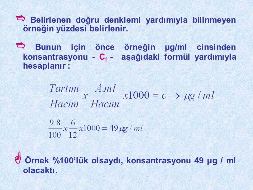 Belirlenen doğru denklemi yardımıyla bilinmeyen örneğin yüzdesi belirlenir.  Bunun için önce örneğin μg/ml cinsinden konsantrasyonu - C f - aşağıda