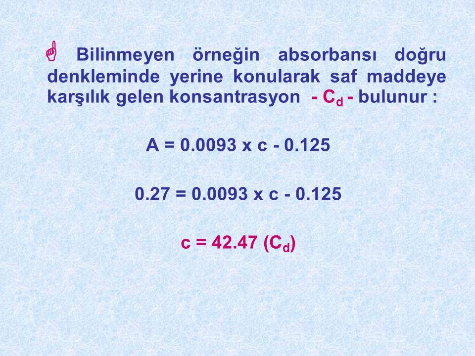  Bilinmeyen örneğin absorbansı doğru denkleminde yerine konularak saf maddeye karşılık gelen konsantrasyon - C d - bulunur : A = 0.0093 x c - 0.125 0
