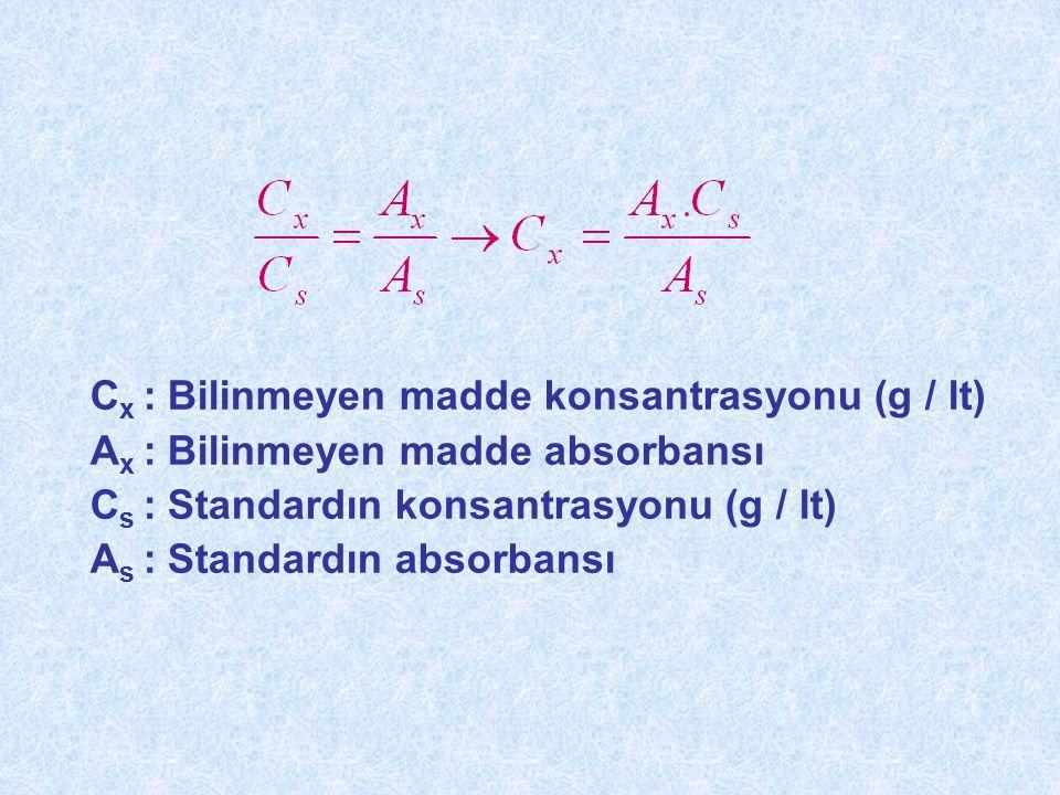 C x : Bilinmeyen madde konsantrasyonu (g / lt) A x : Bilinmeyen madde absorbansı C s : Standardın konsantrasyonu (g / lt) A s : Standardın absorbansı