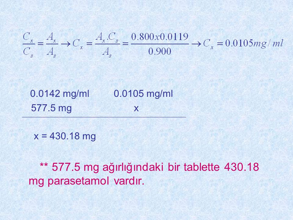 0.0142 mg/ml 0.0105 mg/ml 577.5 mg x x = 430.18 mg ** 577.5 mg ağırlığındaki bir tablette 430.18 mg parasetamol vardır.