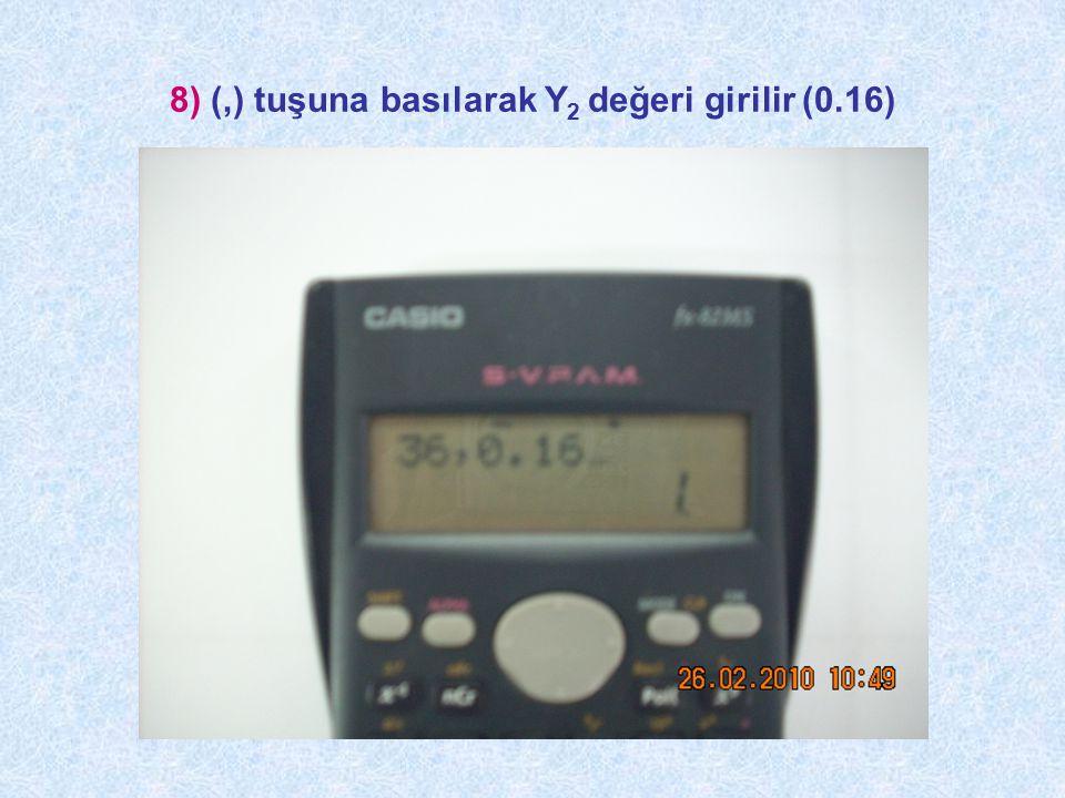 8) (,) tuşuna basılarak Y 2 değeri girilir (0.16)