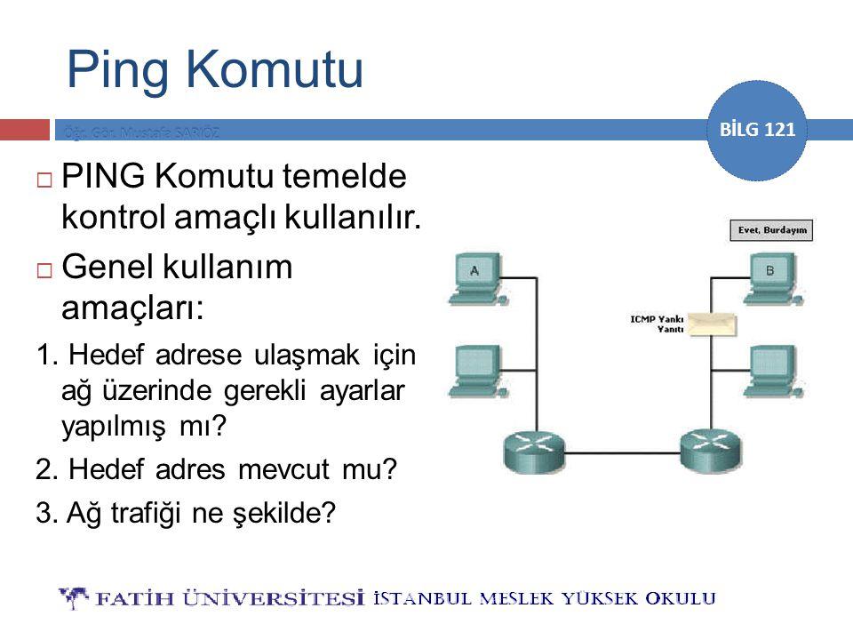 BİLG 121  PING Komutu temelde kontrol amaçlı kullanılır.  Genel kullanım amaçları: 1. Hedef adrese ulaşmak için ağ üzerinde gerekli ayarlar yapılmış