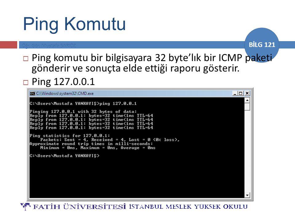 BİLG 121  Ping komutu bir bilgisayara 32 byte'lık bir ICMP paketi gönderir ve sonuçta elde ettiği raporu gösterir.  Ping 127.0.0.1 Ping Komutu