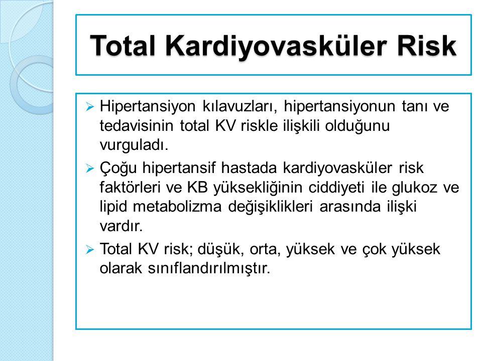 Total Kardiyovasküler Risk  Hipertansiyon kılavuzları, hipertansiyonun tanı ve tedavisinin total KV riskle ilişkili olduğunu vurguladı.  Çoğu hipert