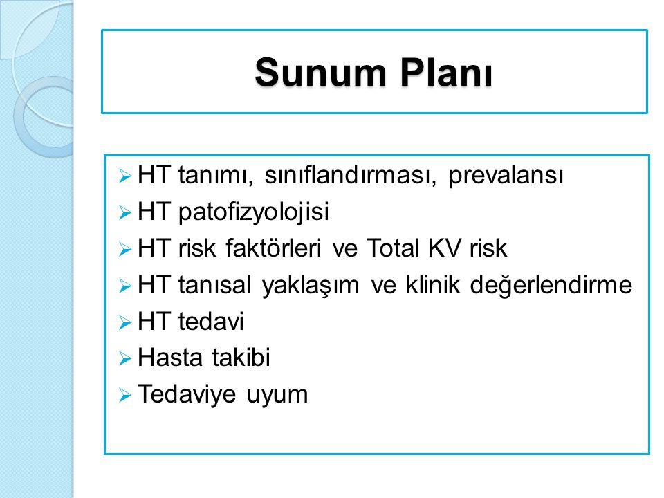 Sunum Planı  HT tanımı, sınıflandırması, prevalansı  HT patofizyolojisi  HT risk faktörleri ve Total KV risk  HT tanısal yaklaşım ve klinik değerl