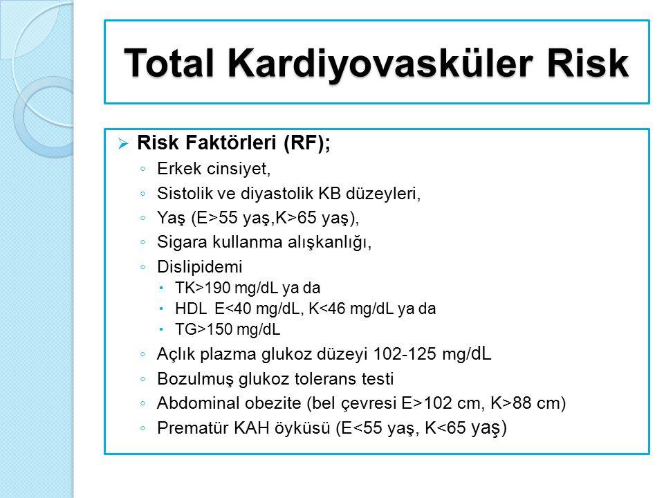 Total Kardiyovasküler Risk  Risk Faktörleri (RF); ◦ Erkek cinsiyet, ◦ Sistolik ve diyastolik KB düzeyleri, ◦ Yaş (E>55 yaş,K>65 yaş), ◦ Sigara kullan