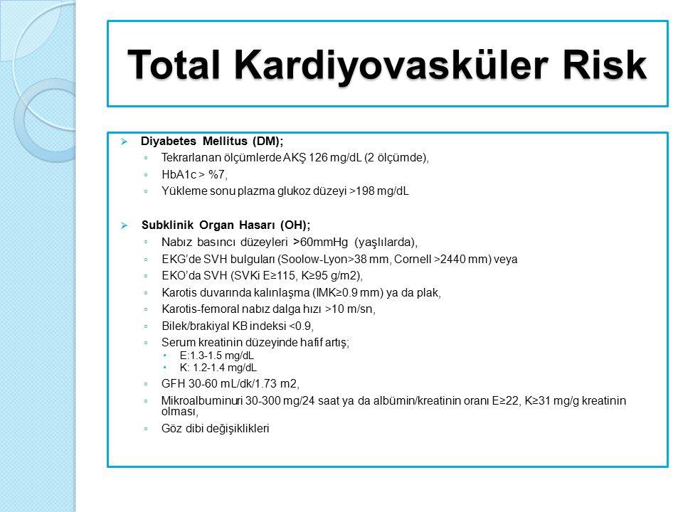 Total Kardiyovasküler Risk  Diyabetes Mellitus (DM); ◦ Tekrarlanan ölçümlerde AKŞ 126 mg/dL (2 ölçümde), ◦ HbA1c > %7, ◦ Yükleme sonu plazma glukoz d