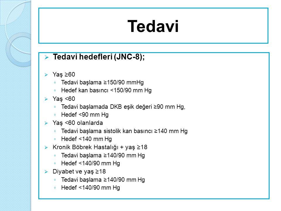  Tedavi hedefleri (JNC-8);  Yaş ≥60 ◦ Tedavi başlama ≥150/90 mmHg ◦ Hedef kan basıncı <150/90 mm Hg  Yaş <60 ◦ Tedavi başlamada DKB eşik değeri ≥90