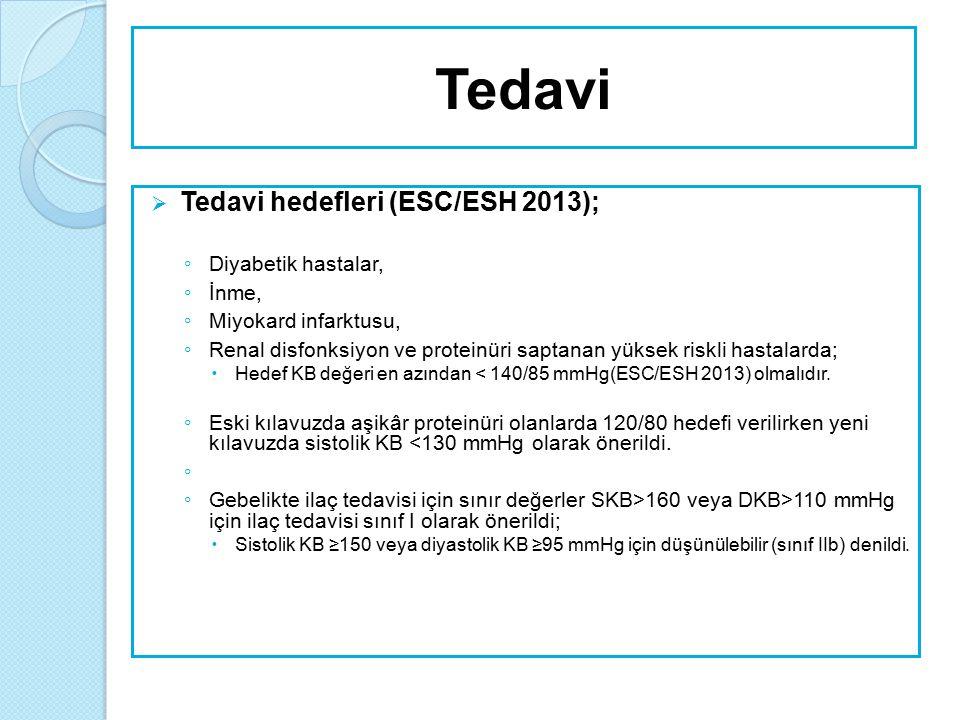  Tedavi hedefleri (ESC/ESH 2013); ◦ Diyabetik hastalar, ◦ İnme, ◦ Miyokard infarktusu, ◦ Renal disfonksiyon ve proteinüri saptanan yüksek riskli hast
