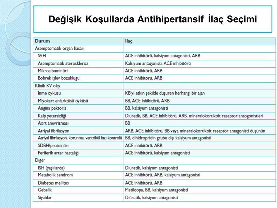 Değişik Koşullarda Antihipertansif İlaç Seçimi
